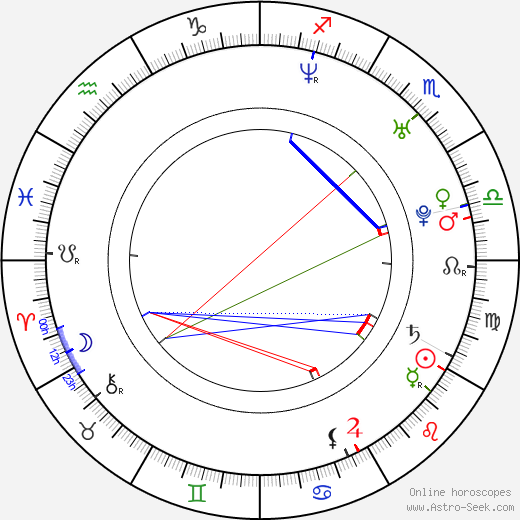 Jeff Stinco birth chart, Jeff Stinco astro natal horoscope, astrology