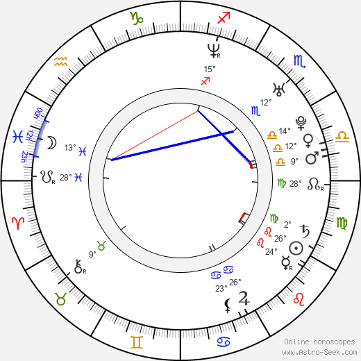 Joe Gabriel birth chart, biography, wikipedia 2018, 2019