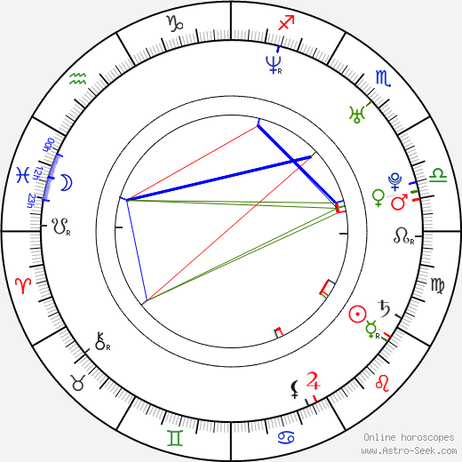 Joe Gabriel astro natal birth chart, Joe Gabriel horoscope, astrology