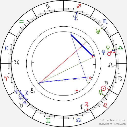 Джулиан Касабланкас Julian Casablancas день рождения гороскоп, Julian Casablancas Натальная карта онлайн