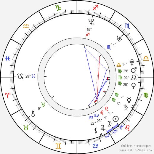 Justin Kelly birth chart, biography, wikipedia 2020, 2021