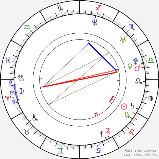 Leonardo Brzezicki astro natal birth chart, Leonardo Brzezicki horoscope, astrology