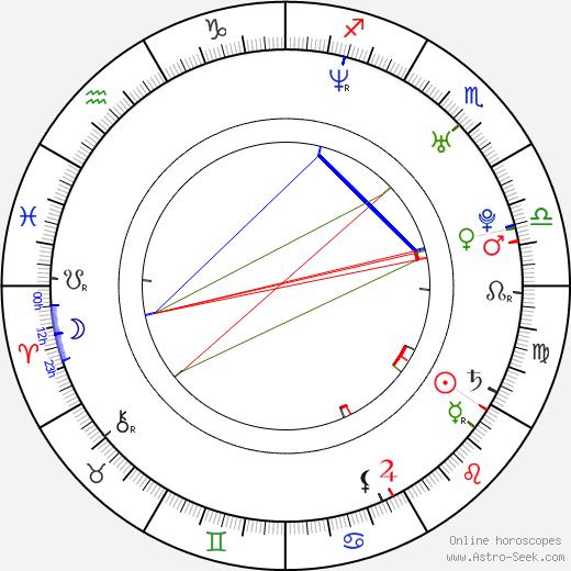 Mackenzie Lush astro natal birth chart, Mackenzie Lush horoscope, astrology