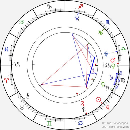 Marisa Miller tema natale, oroscopo, Marisa Miller oroscopi gratuiti, astrologia