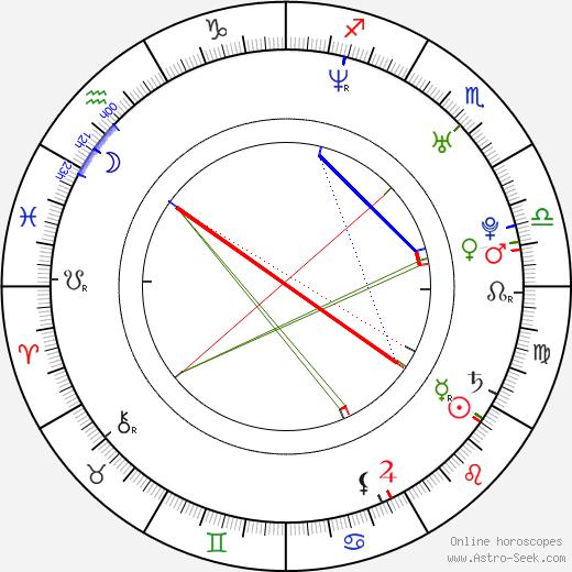 Marius Jampolskis tema natale, oroscopo, Marius Jampolskis oroscopi gratuiti, astrologia