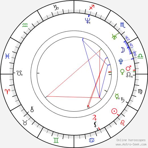 Megu Ashiro tema natale, oroscopo, Megu Ashiro oroscopi gratuiti, astrologia