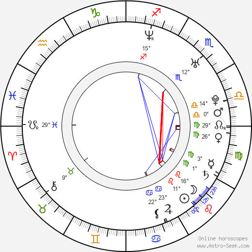Melissa Keller birth chart, biography, wikipedia 2019, 2020