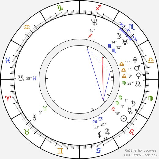 Michael McCafferty birth chart, biography, wikipedia 2017, 2018