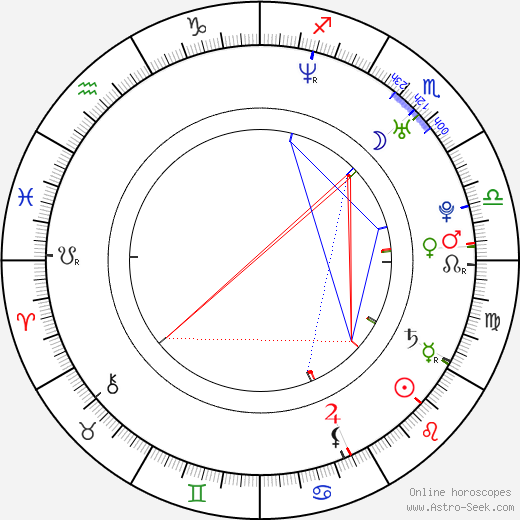 Michael McCafferty astro natal birth chart, Michael McCafferty horoscope, astrology