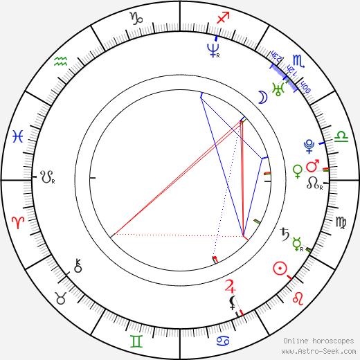 Michael McCafferty birth chart, Michael McCafferty astro natal horoscope, astrology