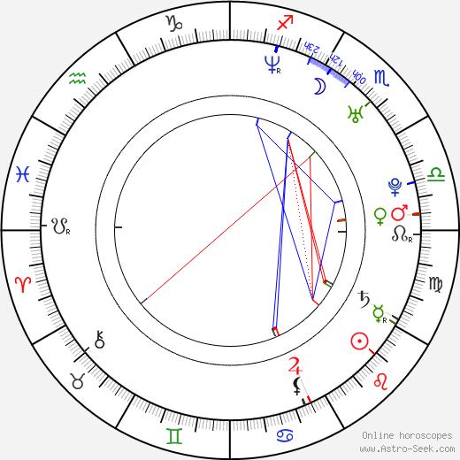 Natalie Mendoza birth chart, Natalie Mendoza astro natal horoscope, astrology
