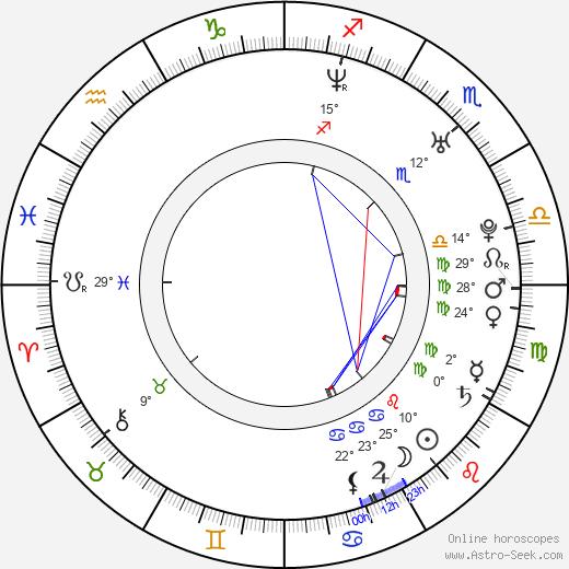 Natashia Williams birth chart, biography, wikipedia 2020, 2021