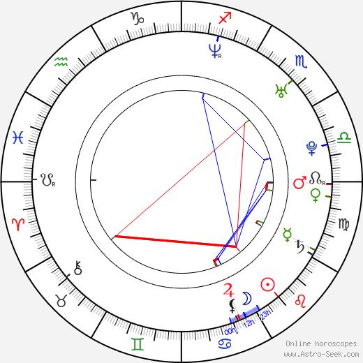 Natashia Williams birth chart, Natashia Williams astro natal horoscope, astrology