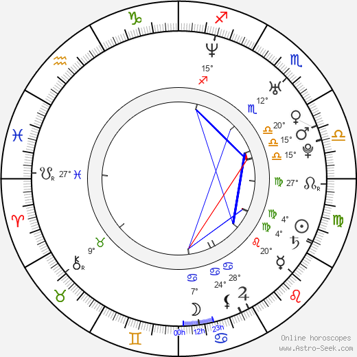 Pablo Parés birth chart, biography, wikipedia 2017, 2018