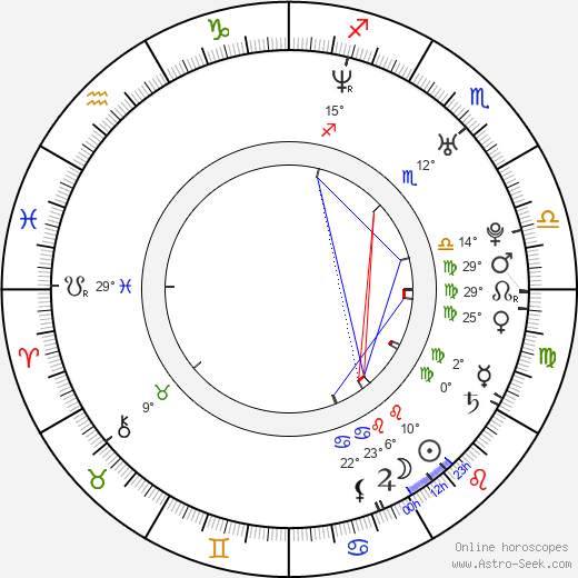 Shanelle Workman birth chart, biography, wikipedia 2020, 2021