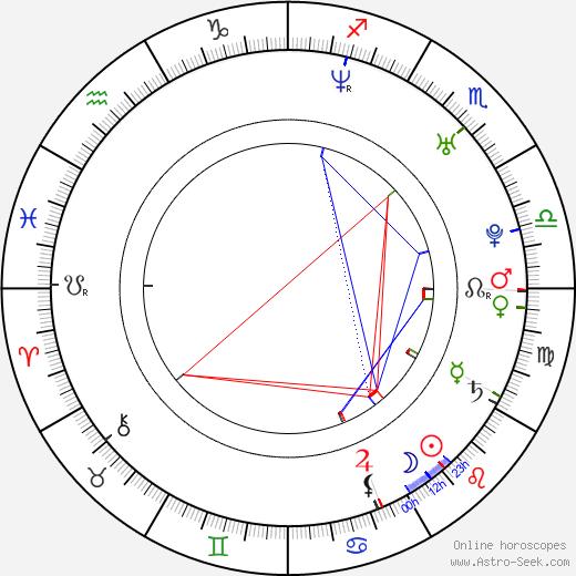 Shanelle Workman birth chart, Shanelle Workman astro natal horoscope, astrology