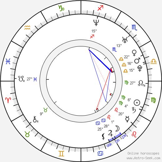 Sinead Kerr birth chart, biography, wikipedia 2019, 2020