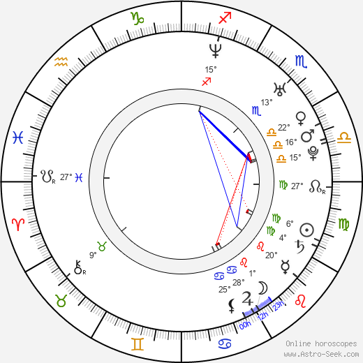 Václav Benák birth chart, biography, wikipedia 2017, 2018