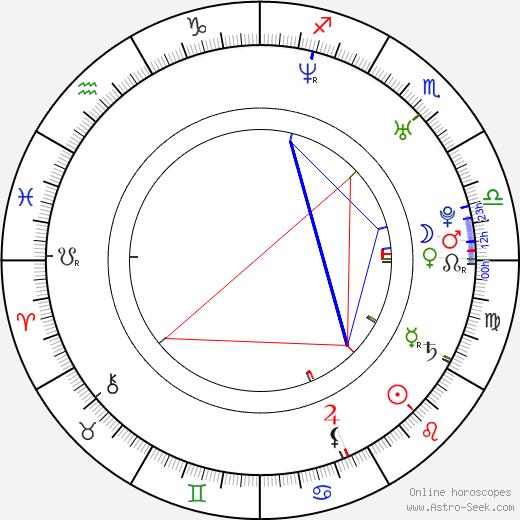 Verica Nedeska astro natal birth chart, Verica Nedeska horoscope, astrology