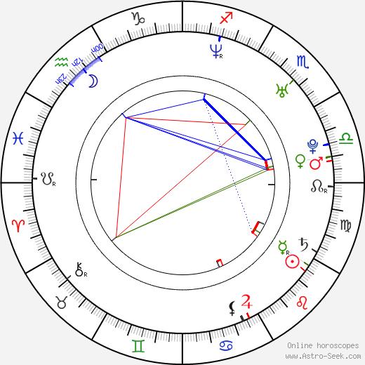 Vibeke Stene birth chart, Vibeke Stene astro natal horoscope, astrology