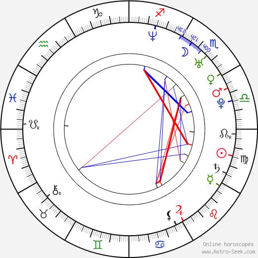 Alicia Rhodes день рождения гороскоп, Alicia Rhodes Натальная карта онлайн