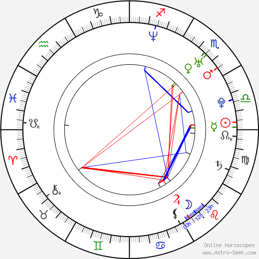 Ani Lorak astro natal birth chart, Ani Lorak horoscope, astrology
