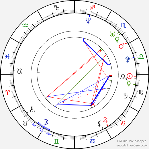 Ben Dobyns astro natal birth chart, Ben Dobyns horoscope, astrology
