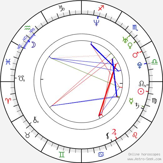 Brendan Mackey astro natal birth chart, Brendan Mackey horoscope, astrology