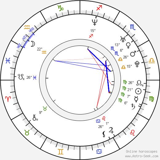 Brian Steele birth chart, biography, wikipedia 2020, 2021