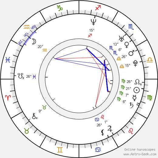 Carmen Kass birth chart, biography, wikipedia 2019, 2020