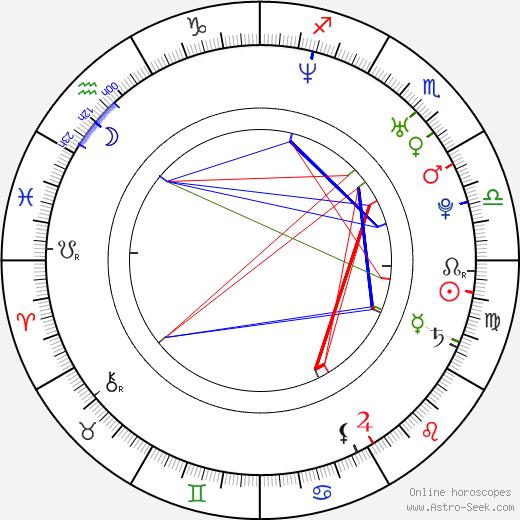 Carmen Kass astro natal birth chart, Carmen Kass horoscope, astrology