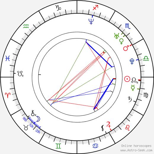 Charlie Weber astro natal birth chart, Charlie Weber horoscope, astrology