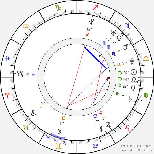 Daniella Alonso birth chart, biography, wikipedia 2019, 2020