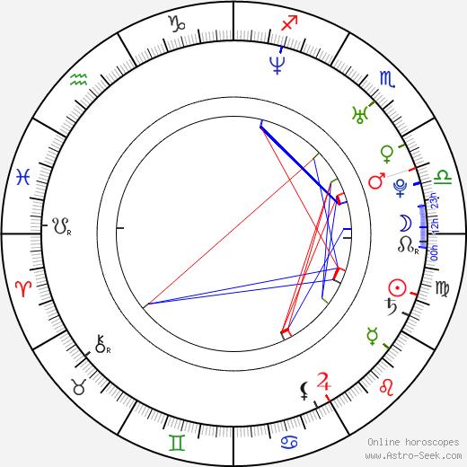 Erhan Emre день рождения гороскоп, Erhan Emre Натальная карта онлайн