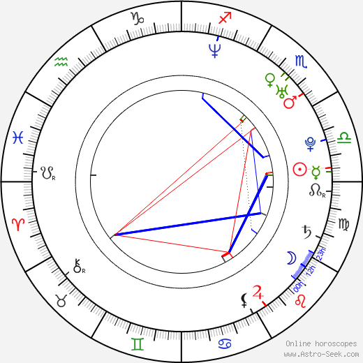 Erin Carufel birth chart, Erin Carufel astro natal horoscope, astrology