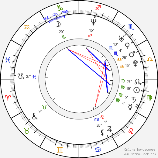 Eva Decastelo birth chart, biography, wikipedia 2019, 2020