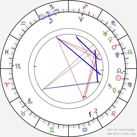 Eva Decastelo astro natal birth chart, Eva Decastelo horoscope, astrology