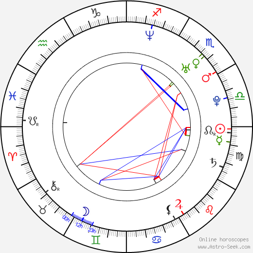 Harry Kewell astro natal birth chart, Harry Kewell horoscope, astrology