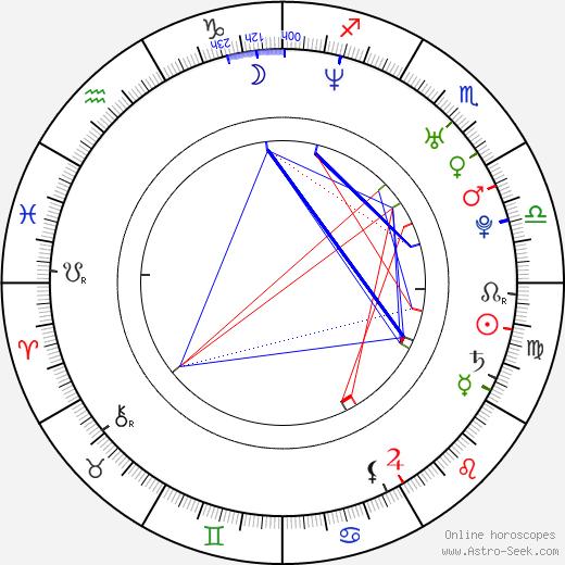In-Grid tema natale, oroscopo, In-Grid oroscopi gratuiti, astrologia