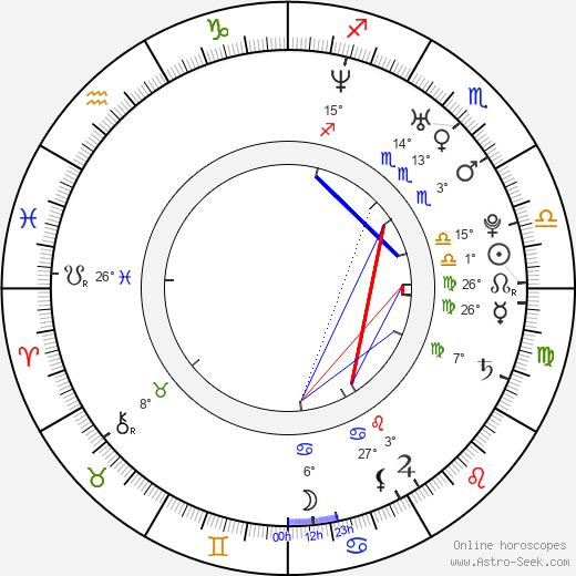 Jesse Joyce birth chart, biography, wikipedia 2020, 2021