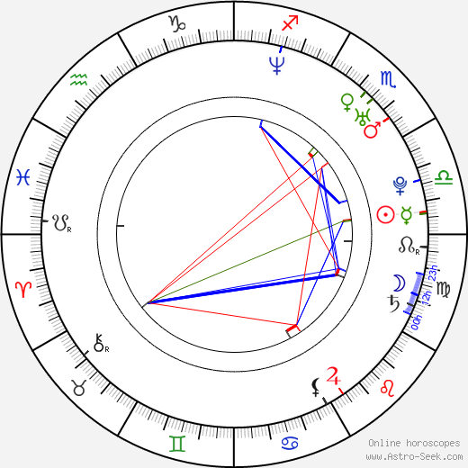 Ji-hyeon Lee astro natal birth chart, Ji-hyeon Lee horoscope, astrology
