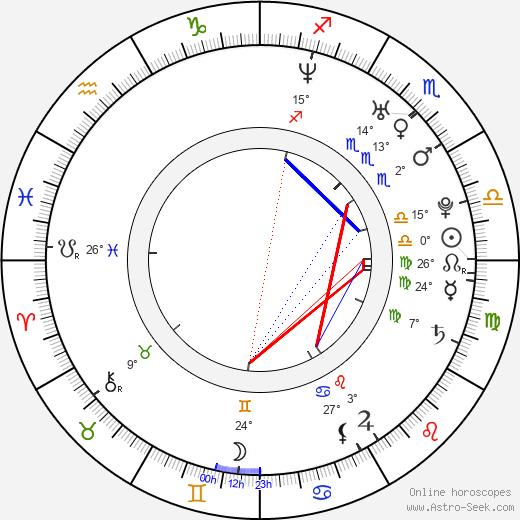 Keri Lynn Pratt birth chart, biography, wikipedia 2020, 2021