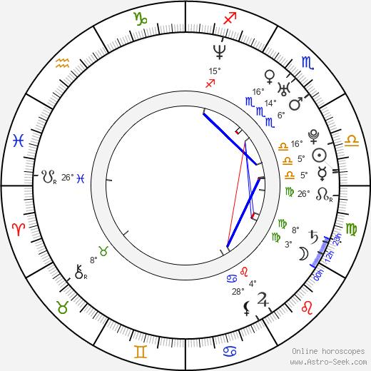 Kurt Nilsen birth chart, biography, wikipedia 2019, 2020