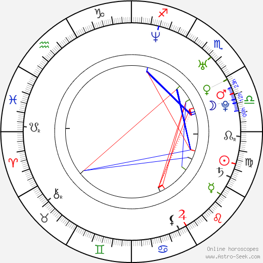 Laura Bertram birth chart, Laura Bertram astro natal horoscope, astrology