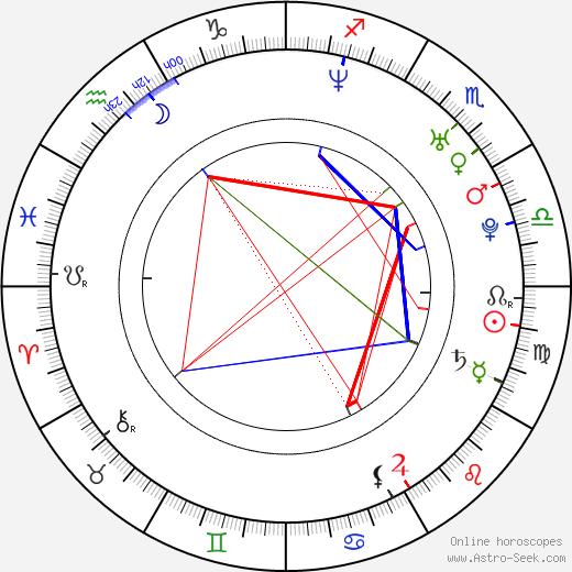 Lior Shamriz birth chart, Lior Shamriz astro natal horoscope, astrology