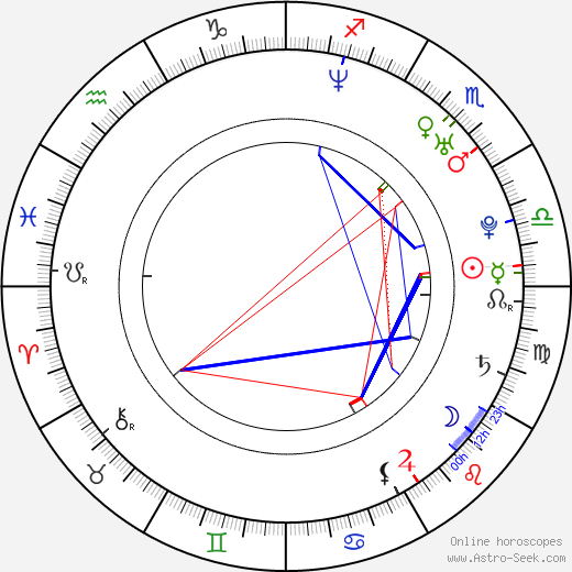 Lucas Bryant tema natale, oroscopo, Lucas Bryant oroscopi gratuiti, astrologia