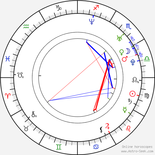 Mathew Horne день рождения гороскоп, Mathew Horne Натальная карта онлайн
