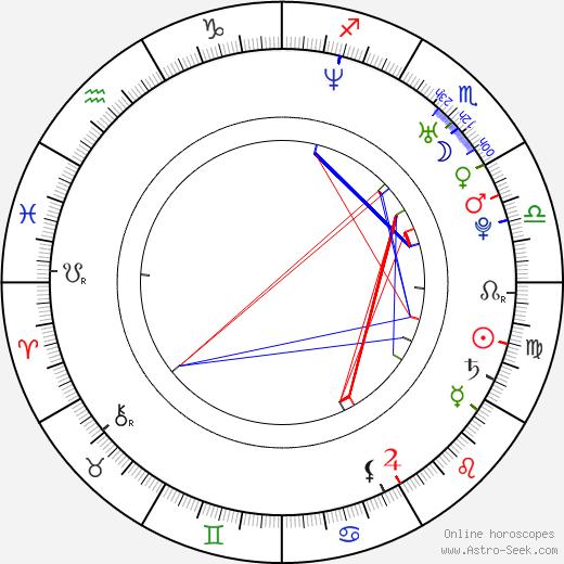 Мэтт Кук Matt Cooke день рождения гороскоп, Matt Cooke Натальная карта онлайн