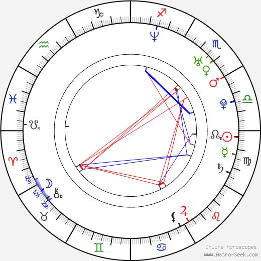 Michael Mosley tema natale, oroscopo, Michael Mosley oroscopi gratuiti, astrologia