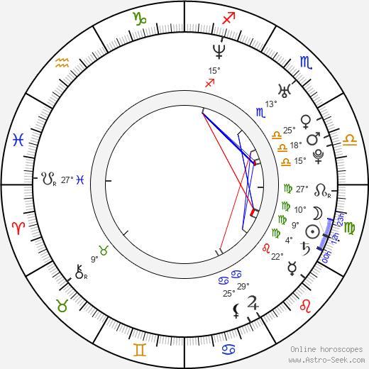 Natalie Nicole Alvarado birth chart, biography, wikipedia 2020, 2021